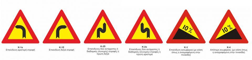 K1- K4